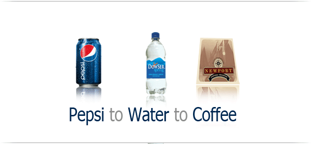 Pepsi-to-Water-Coffee-Content.png